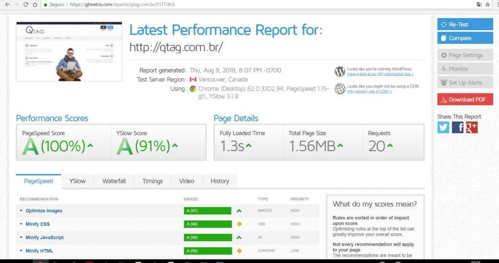 otimizarsites - Otimizar velocidade do site